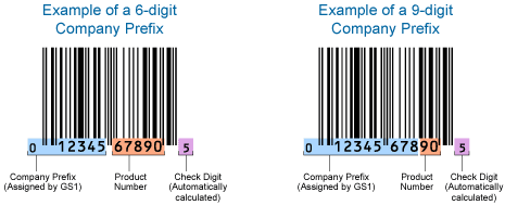 company prefix on barcode