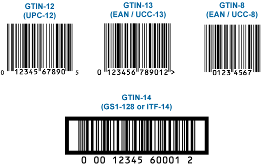 diagram of different UPC barcodes